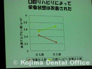 %e5%8f%a3%e8%85%94%e3%83%aa%e3%83%8f%e3%83%93%e3%83%aa%e3%81%a8%e6%a0%84%e9%a4%8a%e7%8a%b6%e6%85%8b