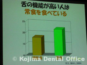 %e8%88%8c%e6%a9%9f%e8%83%bd%e3%81%a8%e9%a3%9f%e5%bd%a2%e6%85%8b
