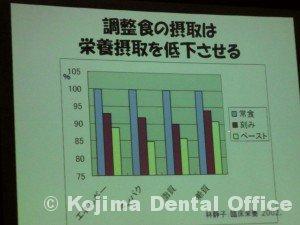 %e9%a3%9f%e5%bd%a2%e6%85%8b%e3%81%a8%e6%a0%84%e9%a4%8a