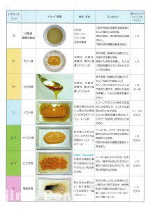 Iスケール 副食1