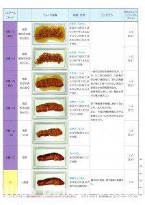 Iスケール 副食3