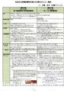 乳幼児口腔機能獲得支援をする際のポイント一覧表1