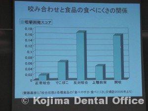%e3%81%8b%e3%81%bf%e5%90%88%e3%82%8f%e3%81%9b%e3%81%a8%e9%a3%9f%e5%93%81%e3%81%ae%e9%a3%9f%e3%81%b9%e3%81%ab%e3%81%8f%e3%81%95