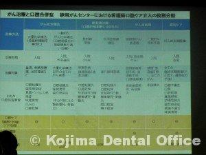 がん治療を支える歯科治療・口腔ケア2