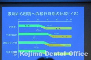 歯の萌出が吸啜から咀嚼への移行時期に及ぼす影響