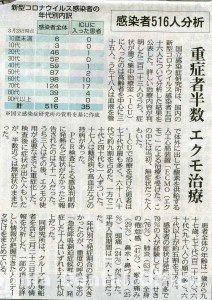 北陸中日新聞2020.4.15.